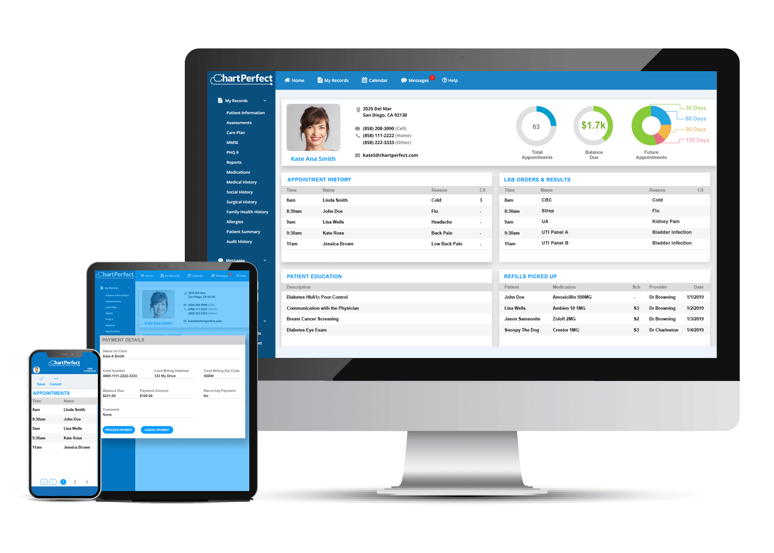 ChartPerfect EHR Patient Portal solution on desktop, tablet, and mobile phone